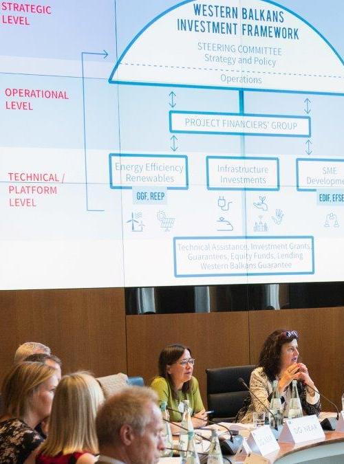 20th WBIF Steering Committee Meeting, Berlin, 25-26 June 2019 - Celebration of WBIF's 10-Year Anniversary